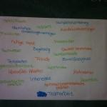 Brainstorming zu Kompetenzen im Team