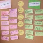 Visualisierung von Erwartungen und Spielregeln im Projekt