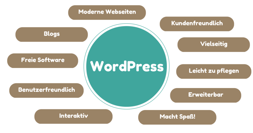 Wordpress_Workshop